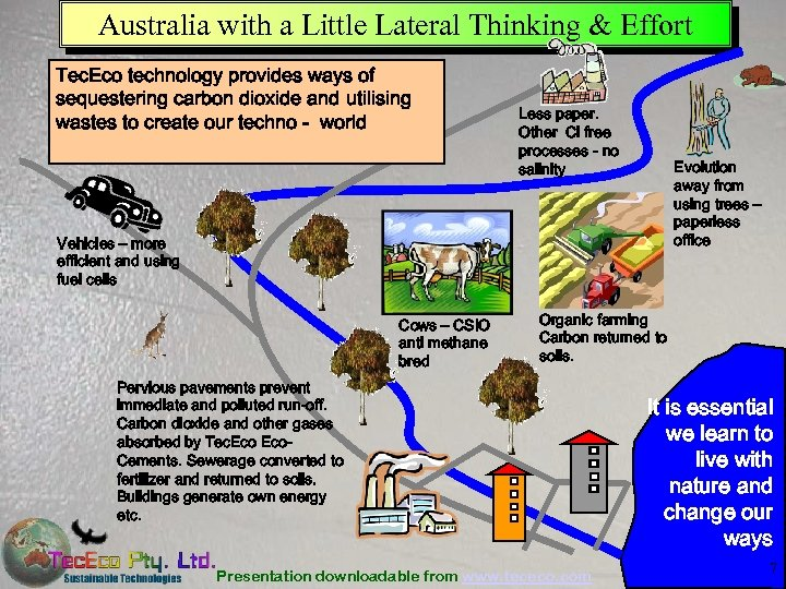 Australia with a Little Lateral Thinking & Effort Tec. Eco technology provides ways of