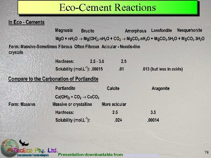 Eco-Cement Reactions Presentation downloadable from www. tececo. com 78