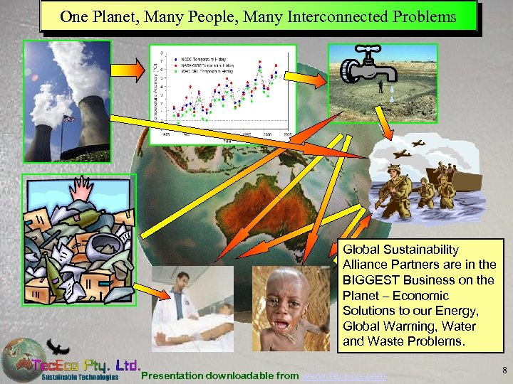 One Planet, Many People, Many Interconnected Problems Global Sustainability Alliance Partners are in the