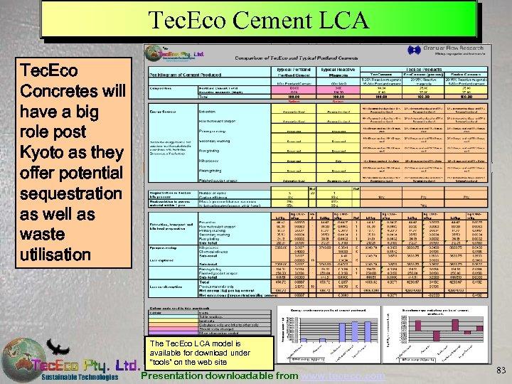 Tec. Eco Cement LCA Tec. Eco Concretes will have a big role post Kyoto