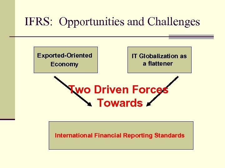 IFRS: Opportunities and Challenges Exported-Oriented Economy IT Globalization as a flattener Two Driven Forces