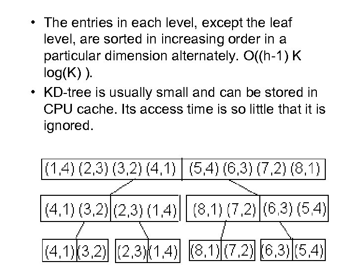 • The entries in each level, except the leaf level, are sorted in