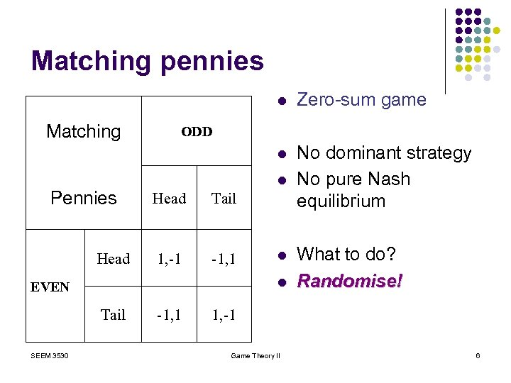 Matching pennies l l Matching Pennies Head No dominant strategy No pure Nash equilibrium