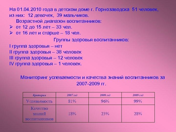 На 01. 04. 2010 года в детском доме г. Горнозаводска 51 человек, из них: