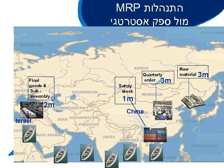 MRP התנהלות מול ספק אסטרטגי Final goods & Sub assembly 2 m Israel Quarterly