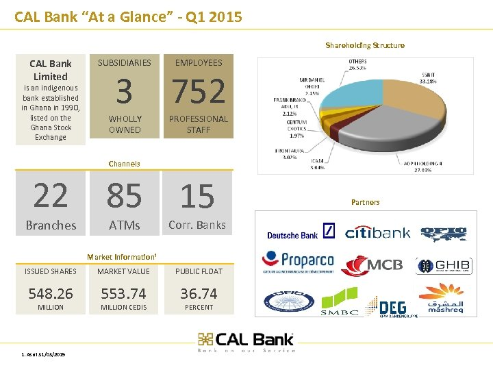 "CAL Bank ""At a Glance"" - Q 1 2015 Shareholding Structure CAL Bank Limited"