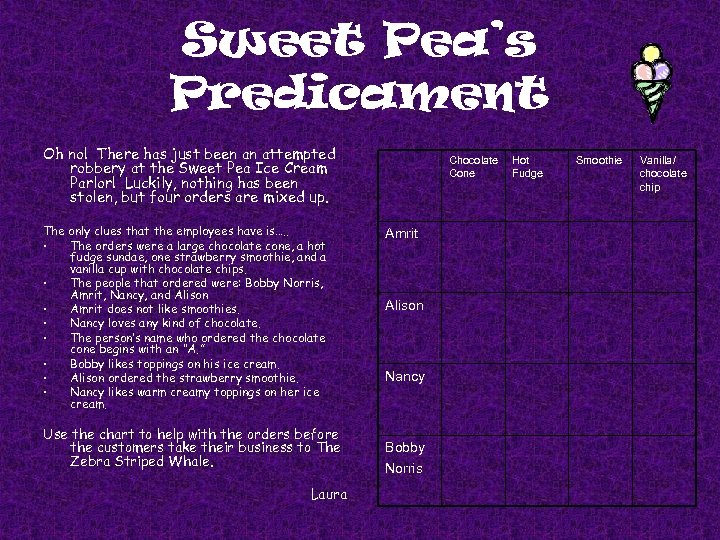 Sweet Pea's Predicament Oh no! There has just been an attempted robbery at the