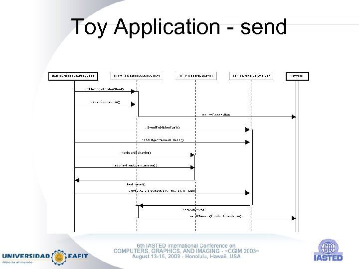 Toy Application - send