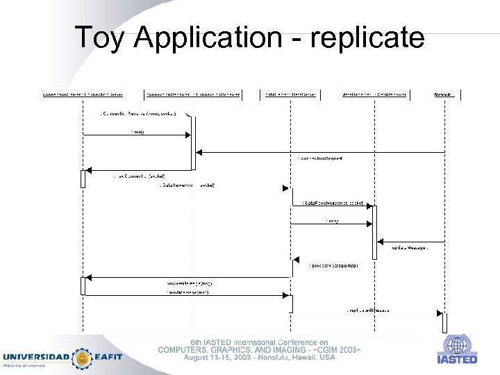 Toy Application - replicate
