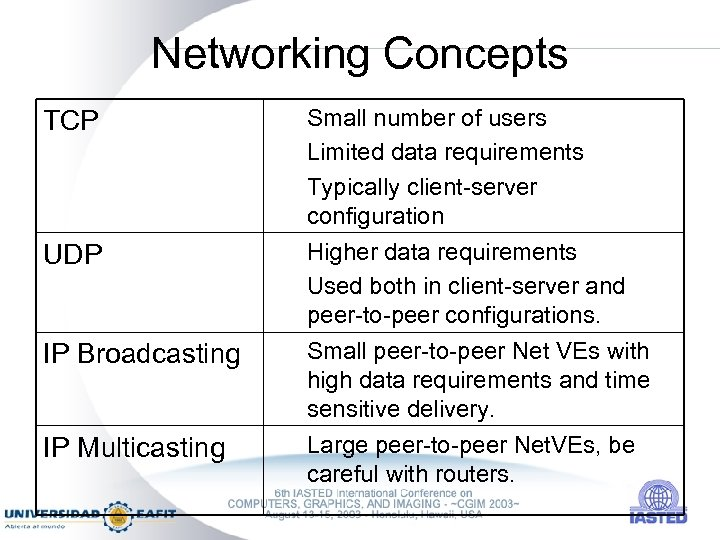 Networking Concepts TCP Small number of users Limited data requirements Typically client-server configuration UDP