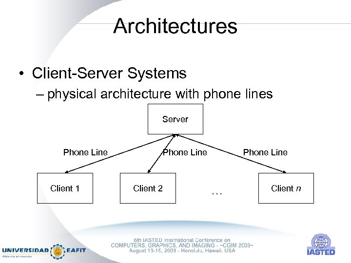 Architectures • Client-Server Systems – physical architecture with phone lines Server Phone Line Client