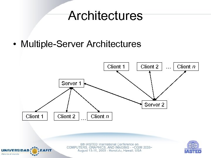 Architectures • Multiple-Server Architectures Client 1 Client 2 Server 1 Server 2 Client 1