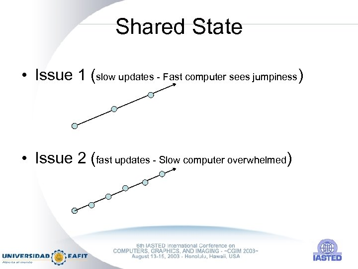 Shared State • Issue 1 (slow updates - Fast computer sees jumpiness) • Issue