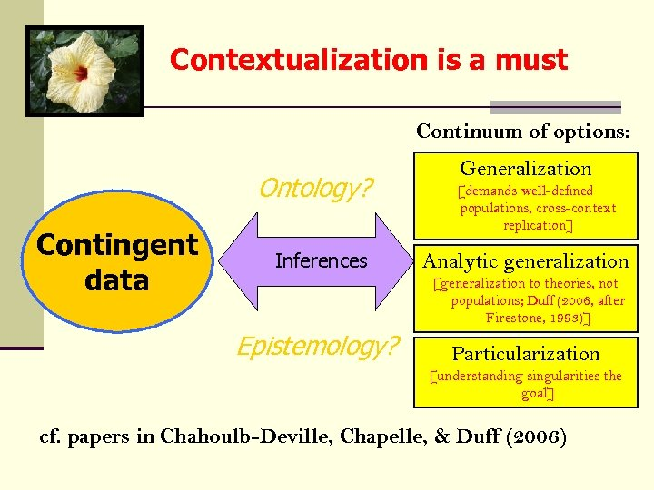 Contextualization is a must Continuum of options: Ontology? Contingent data Inferences Generalization [demands well-defined