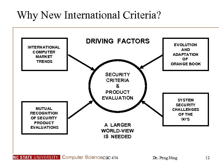 Why New International Criteria? INTERNATIONAL COMPUTER MARKET TRENDS DRIVING FACTORS SECURITY CRITERIA & PRODUCT