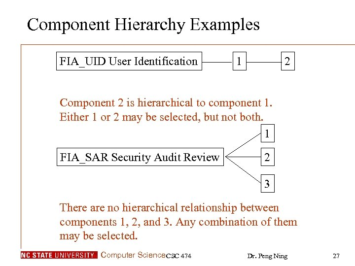 Component Hierarchy Examples FIA_UID User Identification 1 2 Component 2 is hierarchical to component