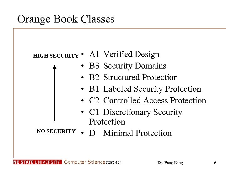 Orange Book Classes HIGH SECURITY NO SECURITY • • • A 1 Verified Design