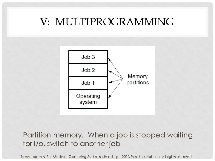 V: MULTIPROGRAMMING Partition memory. When a job is stopped waiting for i/o, switch to
