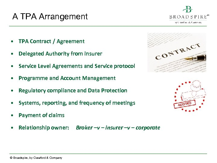 A TPA Arrangement • TPA Contract / Agreement • Delegated Authority from insurer •
