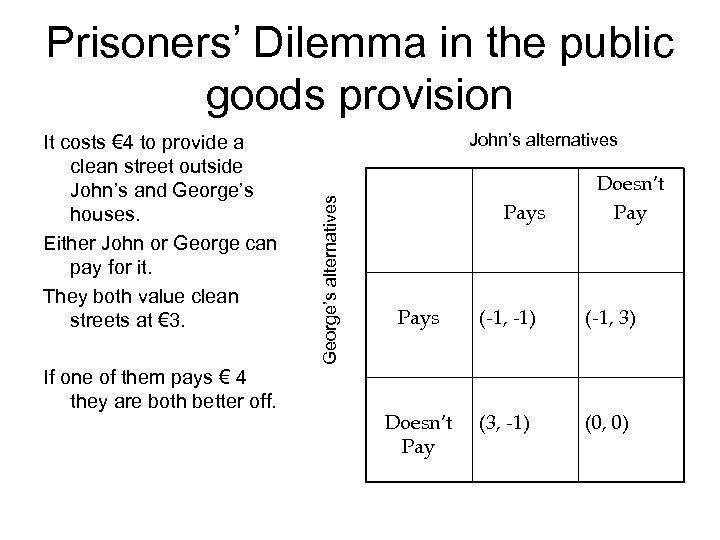 Prisoners' Dilemma in the public goods provision If one of them pays € 4
