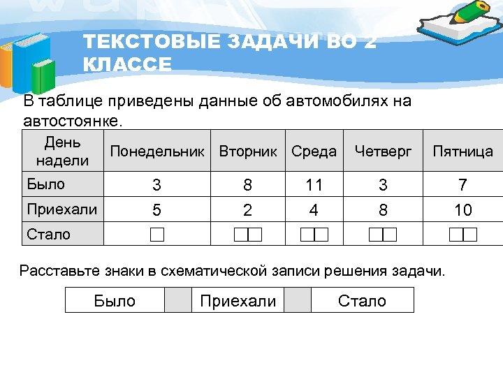 ТЕКСТОВЫЕ ЗАДАЧИ ВО 2 КЛАССЕ В таблице приведены данные об автомобилях на автостоянке. День