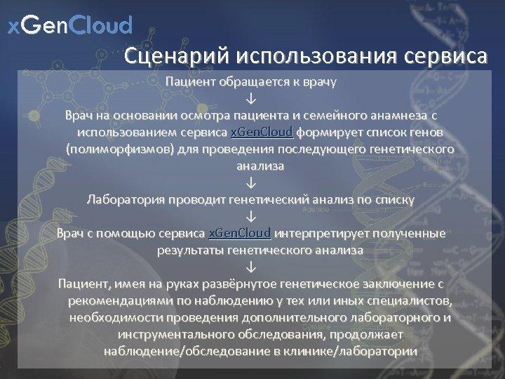 x. Gen. Cloud Сценарий использования сервиса Пациент обращается к врачу ↓ Врач на основании