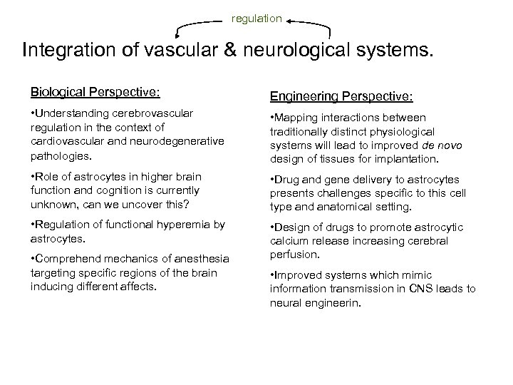 regulation Integration of vascular & neurological systems. Biological Perspective: Engineering Perspective: • Understanding cerebrovascular
