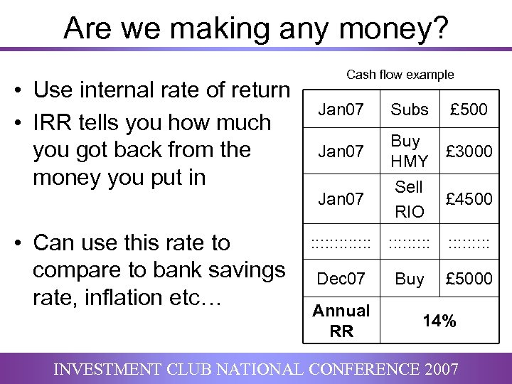 Are we making any money? • Use internal rate of return • IRR tells