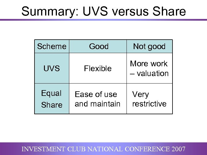 Summary: UVS versus Share Scheme Good Not good UVS Flexible More work – valuation