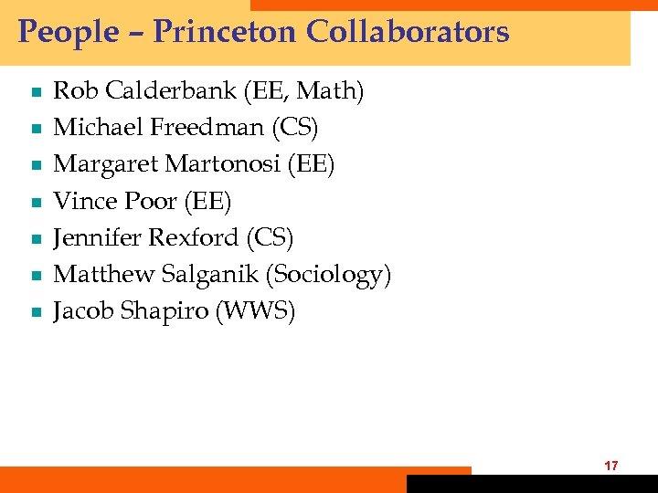 People – Princeton Collaborators ¾ ¾ ¾ ¾ Rob Calderbank (EE, Math) Michael Freedman