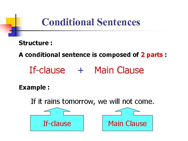 Conditional Sentences Structure : A conditional sentence is composed of 2 parts : If-clause