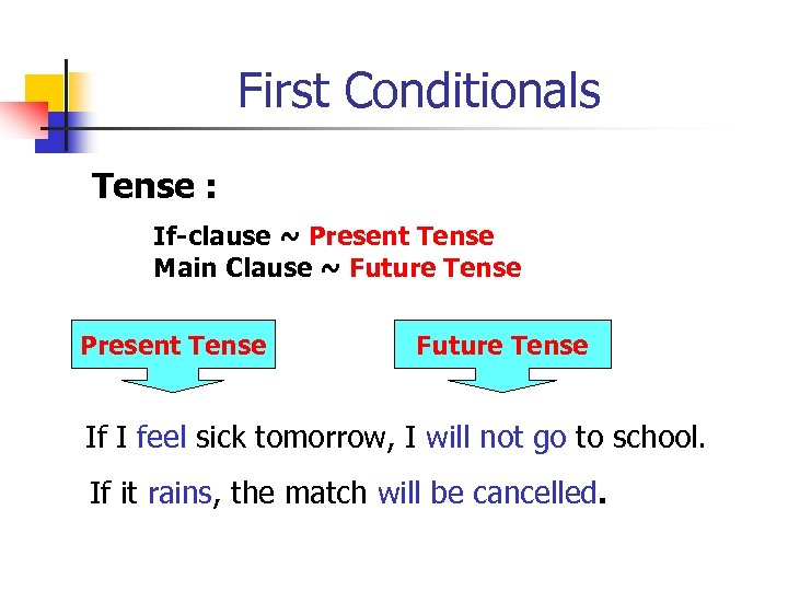First Conditionals Tense : If-clause ~ Present Tense Main Clause ~ Future Tense Present
