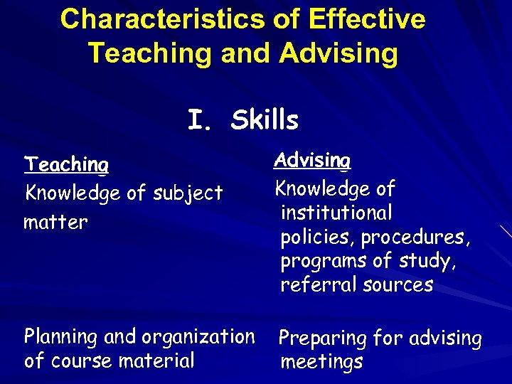 Characteristics of Effective Teaching and Advising I. Skills Teaching Knowledge of subject matter Advising