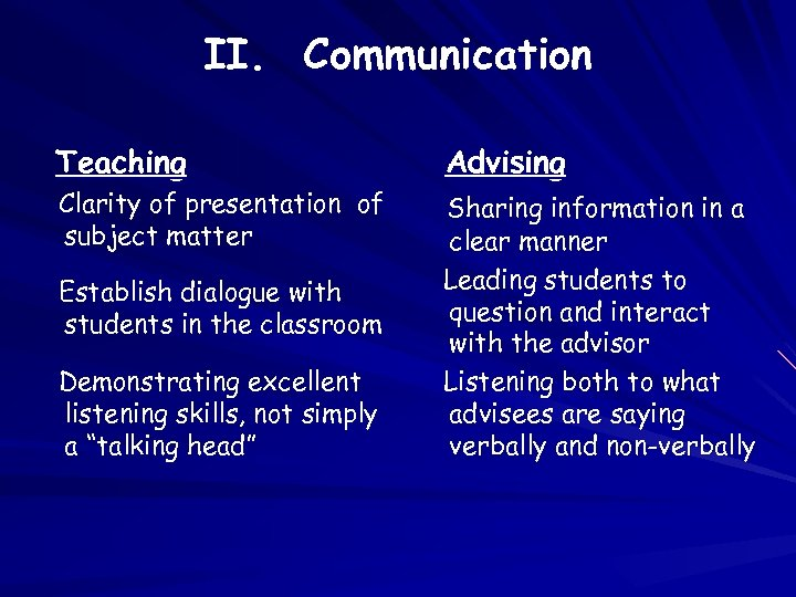 II. Communication Teaching Clarity of presentation of subject matter Establish dialogue with students in