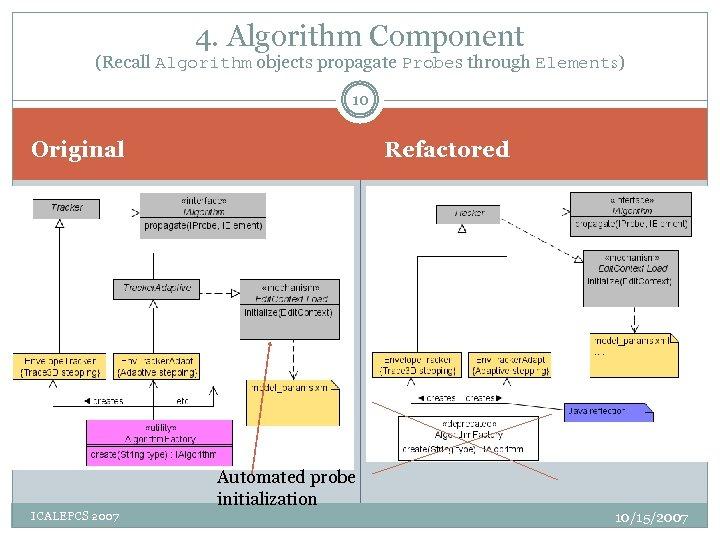 4. Algorithm Component (Recall Algorithm objects propagate Probes through Elements) 10 Refactored Original Automated