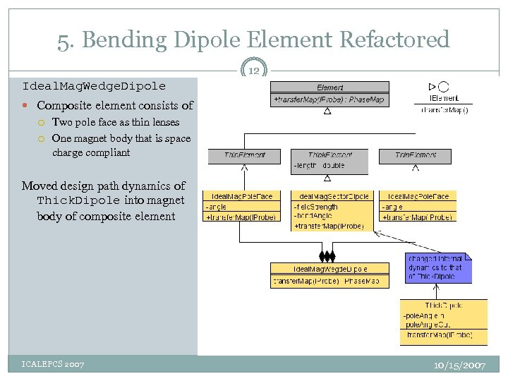5. Bending Dipole Element Refactored 12 Ideal. Mag. Wedge. Dipole Composite element consists of