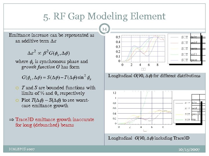 5. RF Gap Modeling Element 14 Emittance increase can be represented as an additive