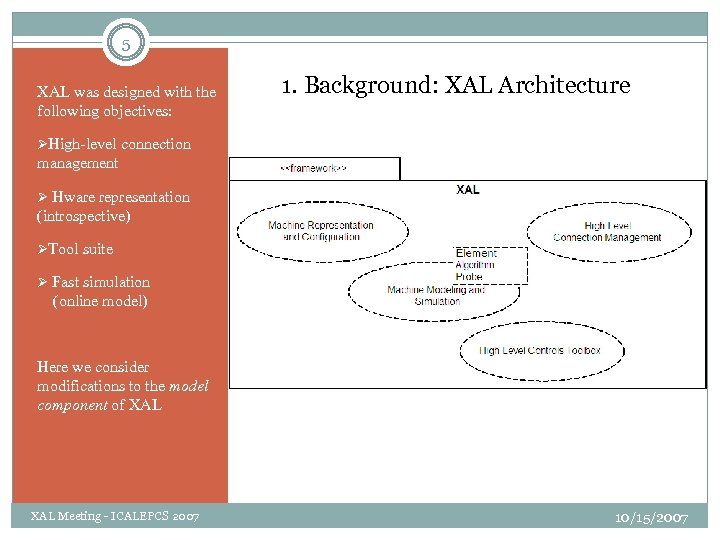 5 XAL was designed with the following objectives: 1. Background: XAL Architecture 3 Original
