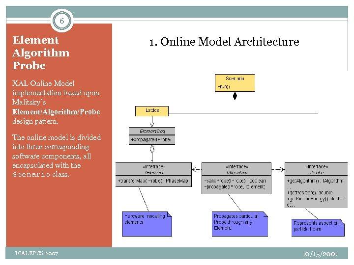 6 Element Algorithm Probe 1. Online Model Architecture XAL Online Model implementation based upon