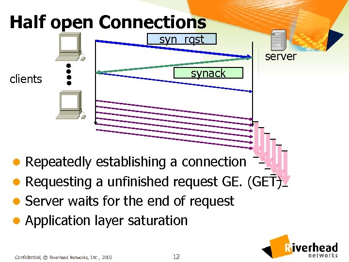 Half open Connections syn rqst server synack clients l Repeatedly establishing a connection l