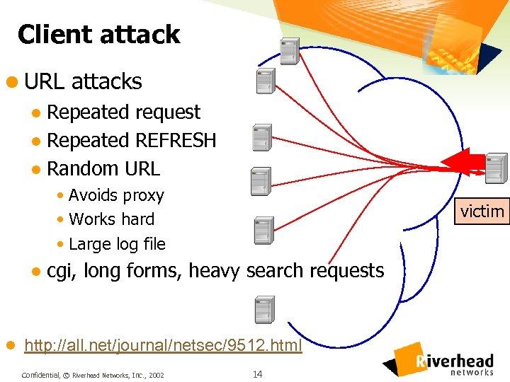 Client attack l URL attacks l Repeated request l Repeated REFRESH l Random URL