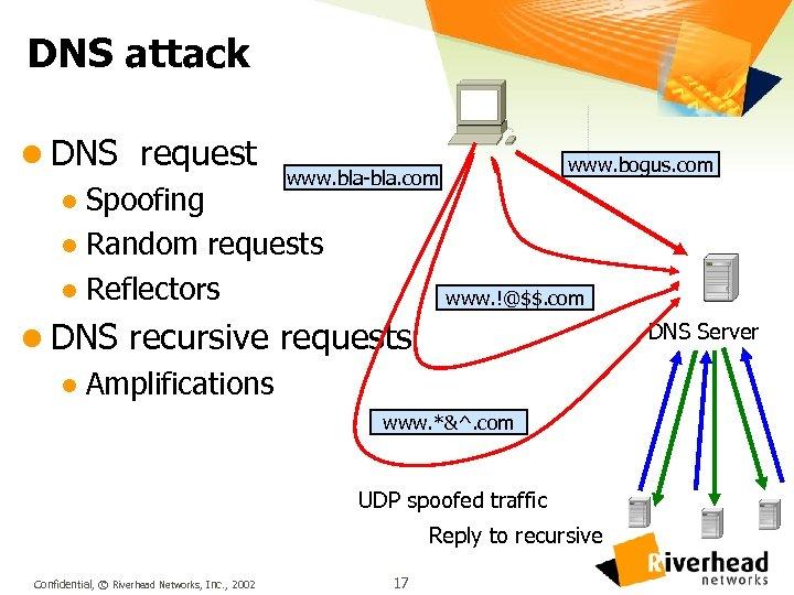 DNS attack l DNS request www. bogus. com www. bla-bla. com l Spoofing l