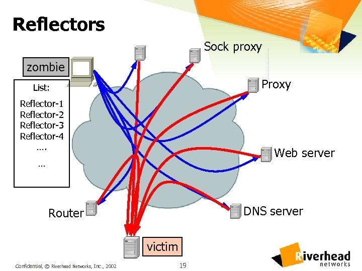 Reflectors Sock proxy zombie Proxy List: Reflector-1 Reflector-2 Reflector-3 Reflector-4 …. Web server …
