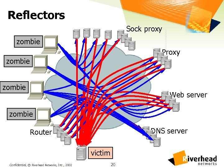 Reflectors Sock proxy zombie Proxy zombie Web server zombie DNS server Router victim Confidential,