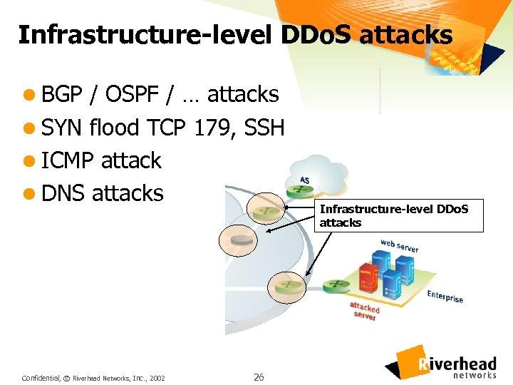Infrastructure-level DDo. S attacks l BGP / OSPF / … attacks l SYN flood