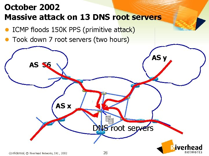 October 2002 Massive attack on 13 DNS root servers l ICMP floods 150 K