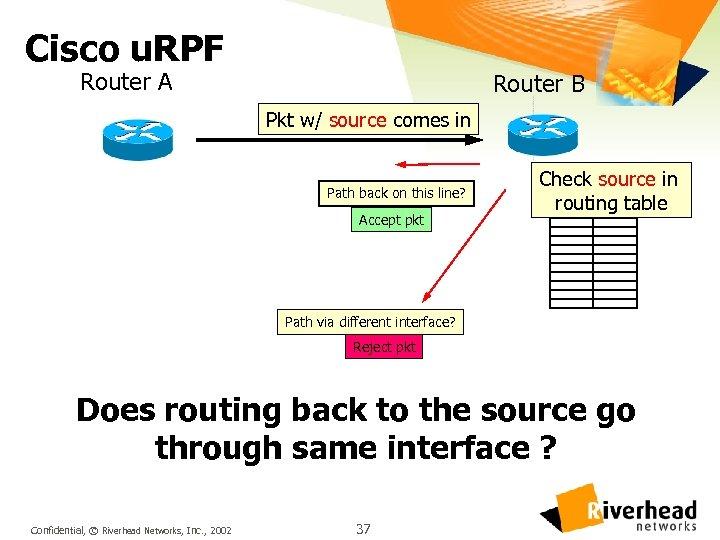 Cisco u. RPF Router A Router B Pkt w/ source comes in Path back