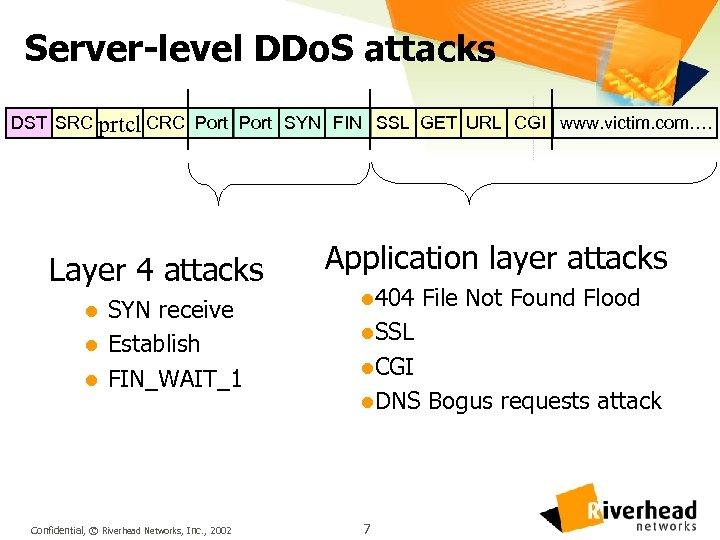 Server-level DDo. S attacks DST SRC prtcl CRC Port SYN FIN SSL GET URL