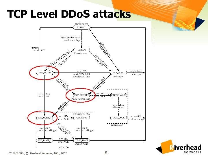 TCP Level DDo. S attacks Confidential, © Riverhead Networks, Inc. , 2002 8