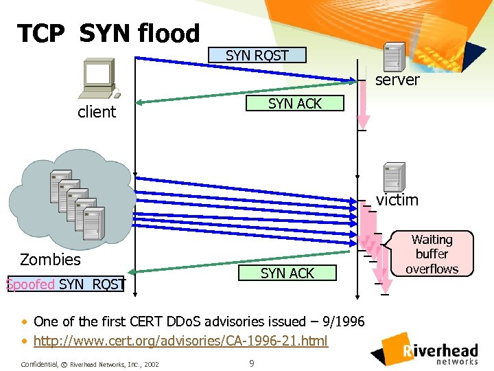 TCP SYN flood SYN RQST server SYN ACK client victim zombie Zombies SYN ACK